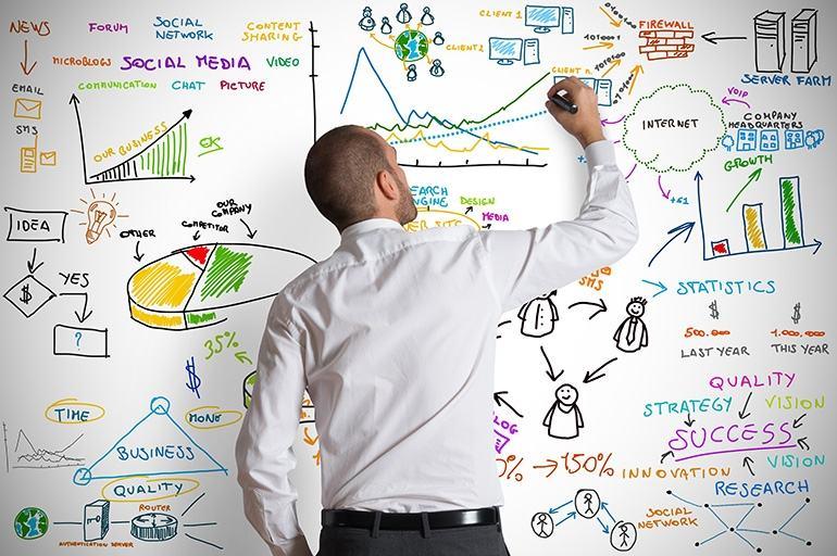 Bốn yếu tố cho chiến lược kinh doanh hoàn hảo