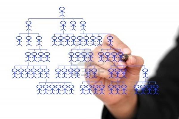 Kinh doanh là gì? Tất tần tật những kiến thức cần biết về kinh doanh - Ảnh 2